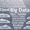 Big Data and the implications for African politics, policy and the ICT ecosystem