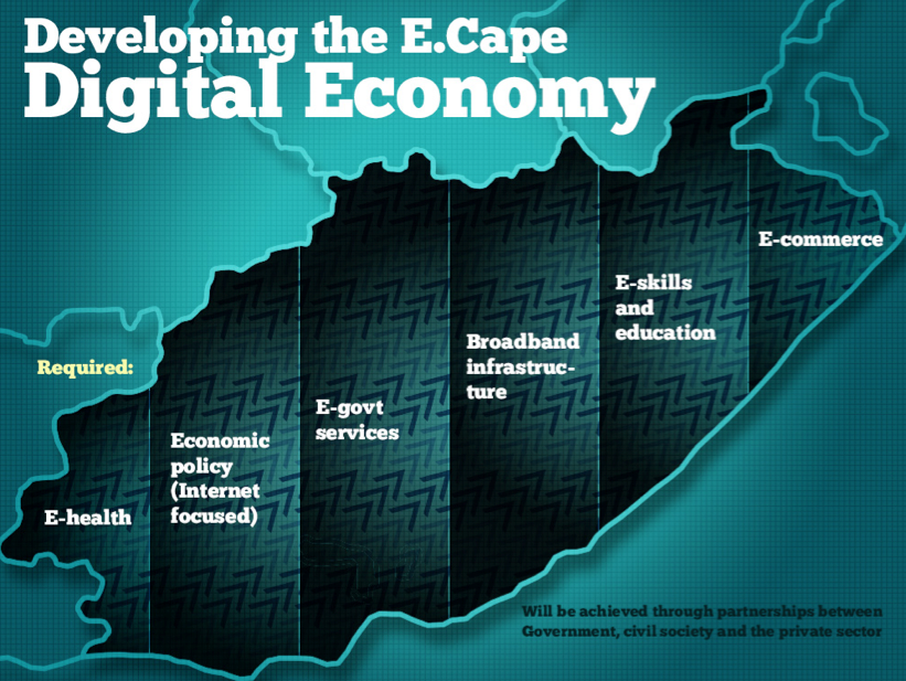 New digital economy for the Eastern Cape
