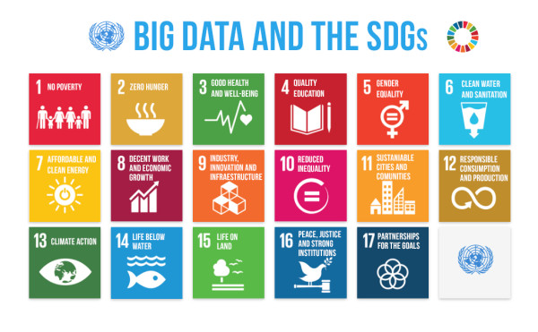 """Big Data for Social Good"""